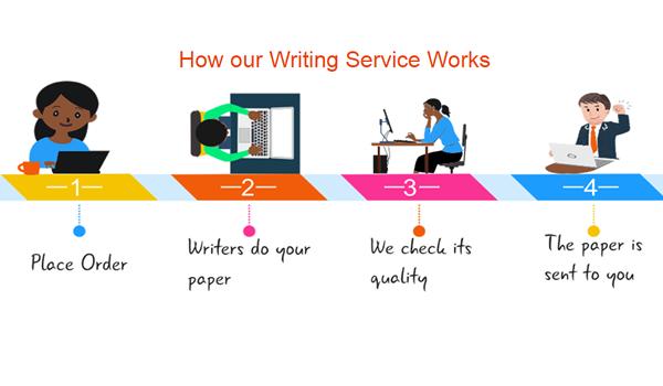 essaymavens how we work
